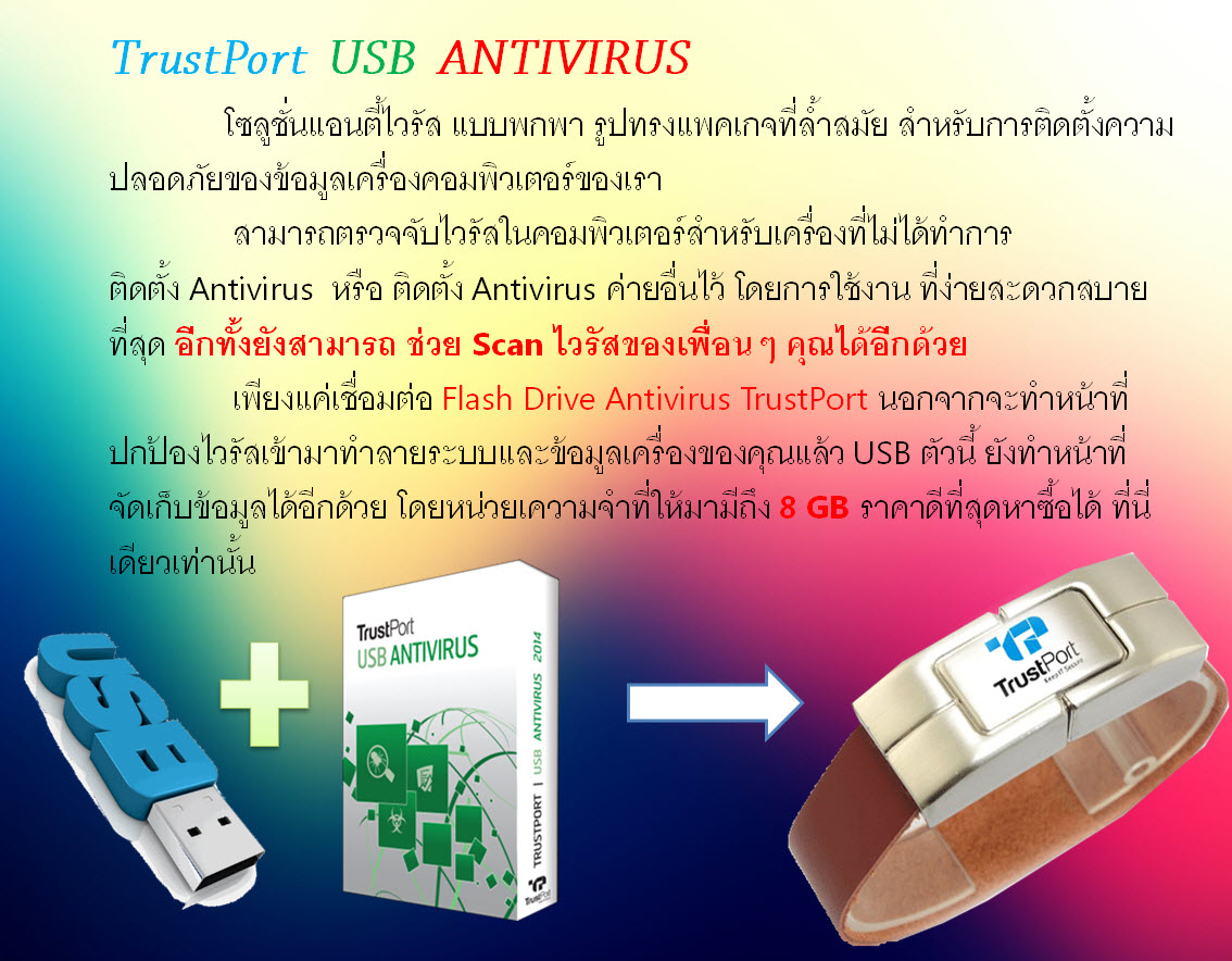Software antivirus TrustPort USB ราคา